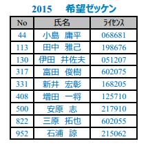 ゼッケン2015-2.png